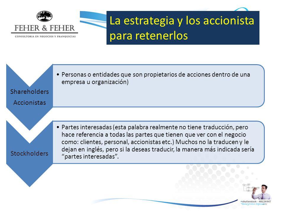25 Gobierno Clientes ProveedoresAcreedores Accionistas inversionistas EmpleadosTrabajadores Sergio Raimond-Kedilhac Ejecución