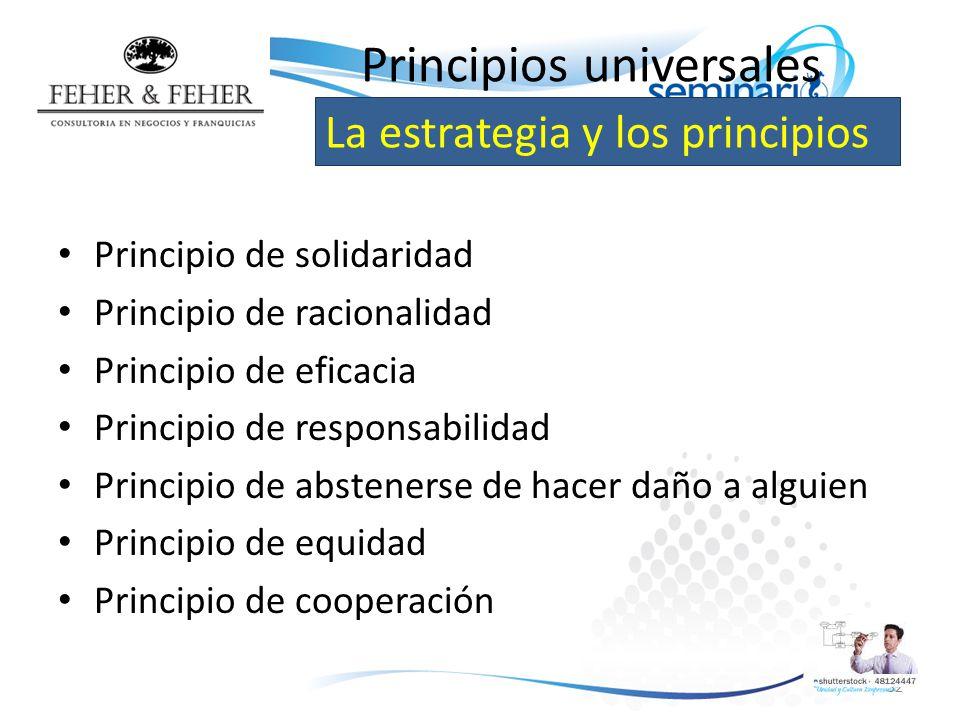 Lo que el mundo actual demanda: 1.Sensibilidad por la responsabilidad social 2.Sensibilidad por la Responsabilidad corporativa 3.Orientado a actividad