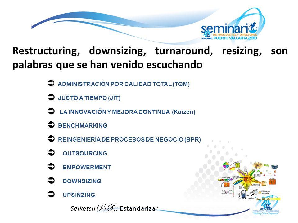 ADMINISTRACIÓN POR CALIDAD TOTAL (TQM) JUSTO A TIEMPO (JIT) LA INNOVACIÓN Y MEJORA CONTINUA (Kaizen) BENCHMARKING REINGENIERÍA DE PROCESOS DE NEGOCIO (BPR) OUTSOURCING EMPOWERMENT DOWNSIZING UPSINZING Restructuring, downsizing, turnaround, resizing, son palabras que se han venido escuchando Seiketsu ( ): Estandarizar.