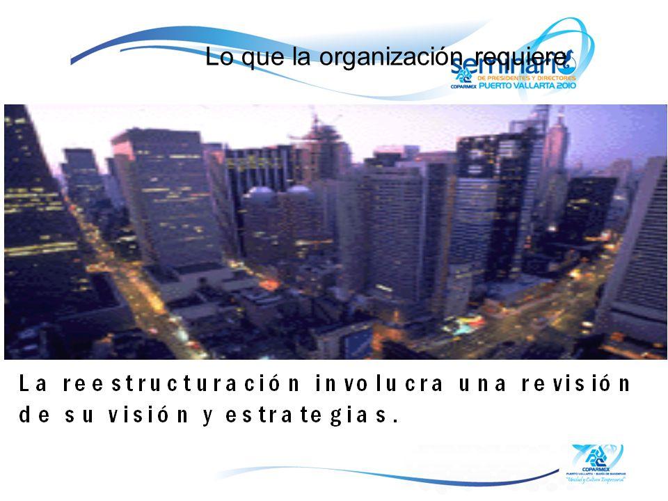 Organizaciones Enfocadas a la Estrategia Los 5 Principios clave de una Organización Enfocada en la Estrategia ORGANIZACIÓN ENFOCADA EN LA ESTRATEGIA 1.