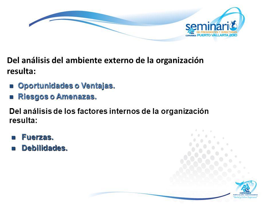 Del análisis del ambiente externo de la organización resulta: Oportunidades Oportunidades o Ventajas.