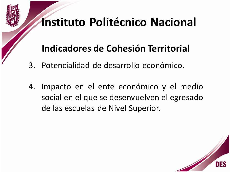 Instituto Politécnico Nacional Indicadores de Cohesión Territorial Áreas temáticas que se proponen como indicadores de cohesión territorial son: 1.Sistemas territoriales urbanos y regionales, dinámica, efectos y perspectiva.