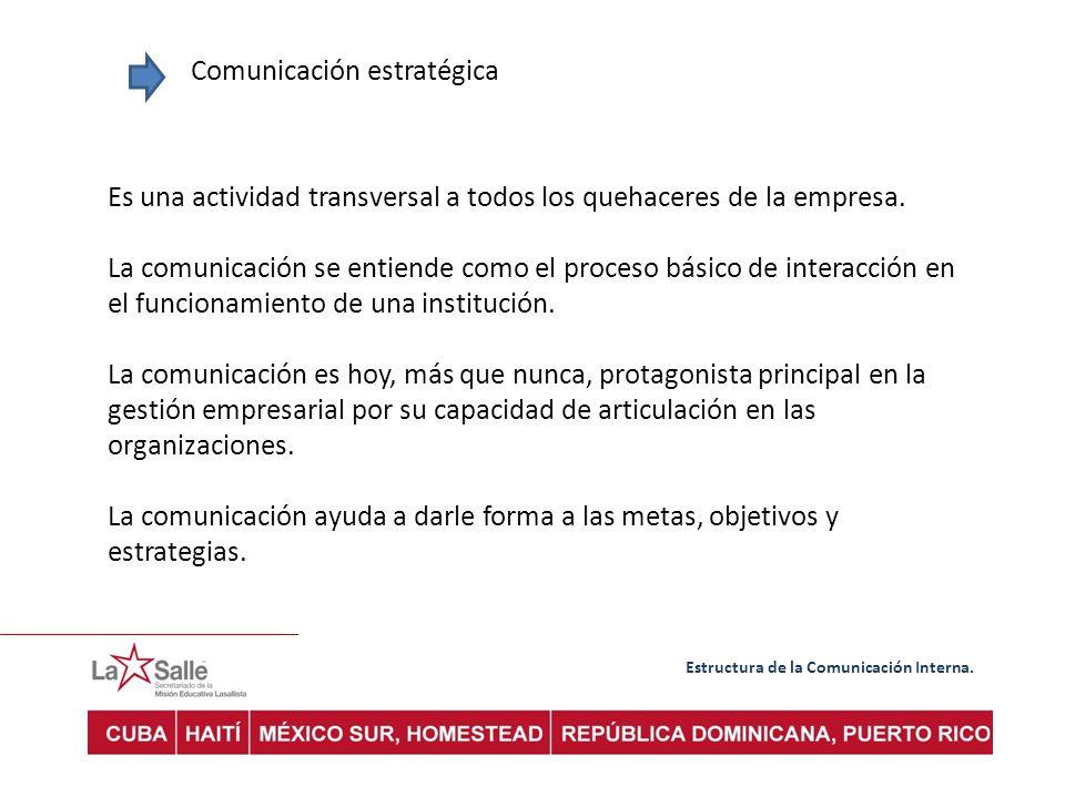 Comunicación estratégica Es una actividad transversal a todos los quehaceres de la empresa. La comunicación se entiende como el proceso básico de inte