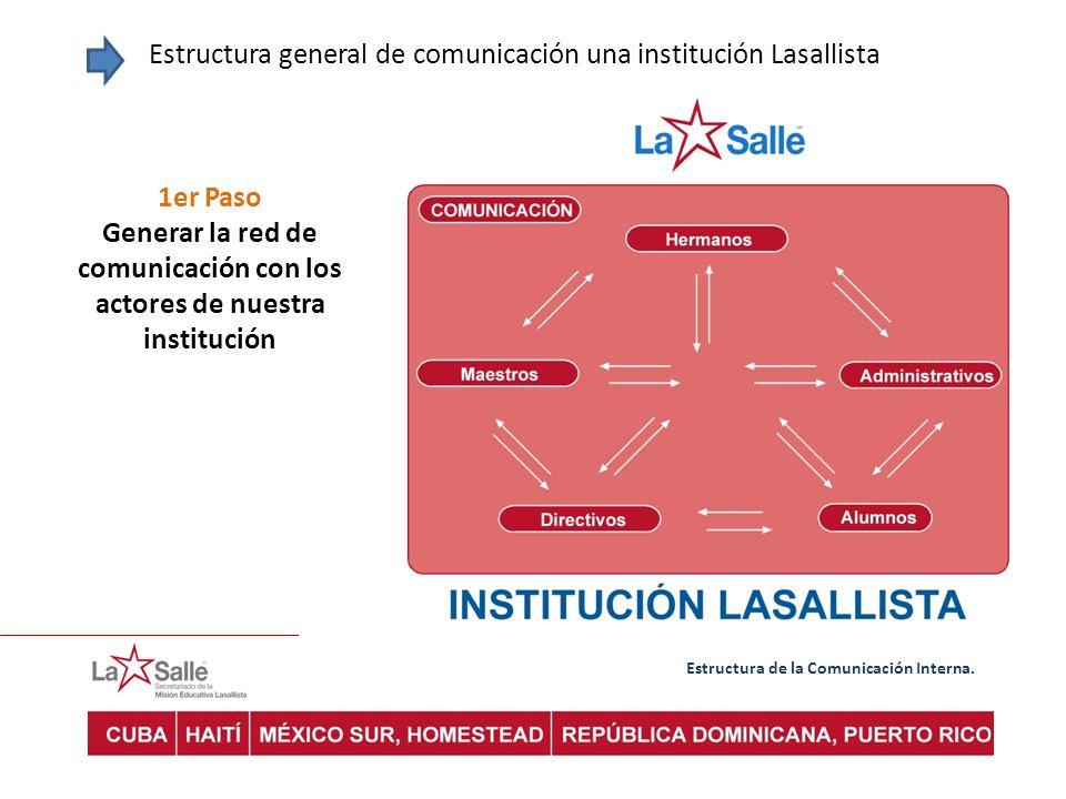 Estructura de la Comunicación Interna. Estructura general de comunicación una institución Lasallista 1er Paso Generar la red de comunicación con los a