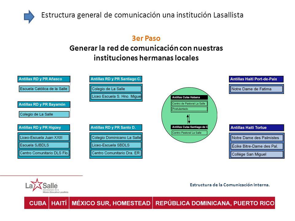 Estructura de la Comunicación Interna. Estructura general de comunicación una institución Lasallista 3er Paso Generar la red de comunicación con nuest