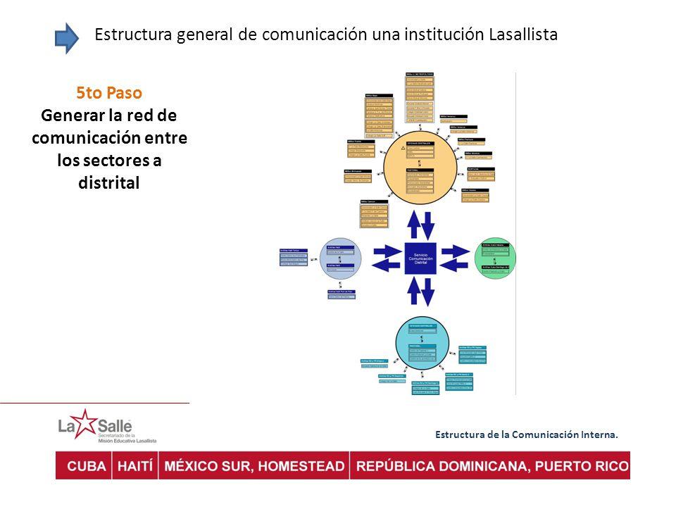 Estructura de la Comunicación Interna. Estructura general de comunicación una institución Lasallista 5to Paso Generar la red de comunicación entre los