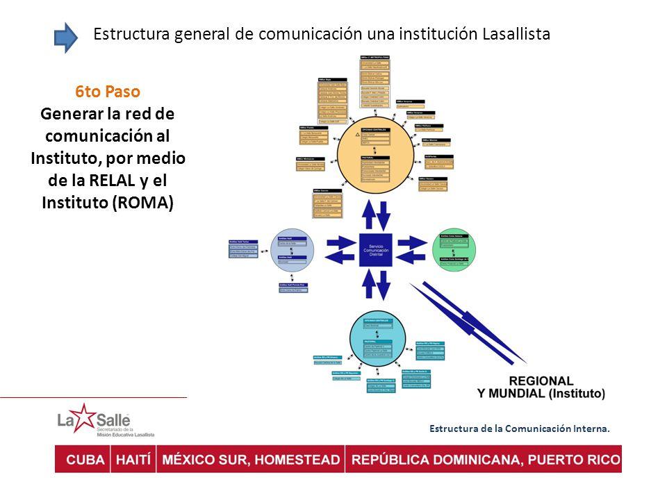 Estructura de la Comunicación Interna. Estructura general de comunicación una institución Lasallista 6to Paso Generar la red de comunicación al Instit