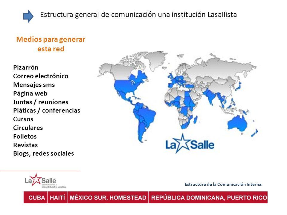 Estructura de la Comunicación Interna. Estructura general de comunicación una institución Lasallista Medios para generar esta red Pizarrón Correo elec