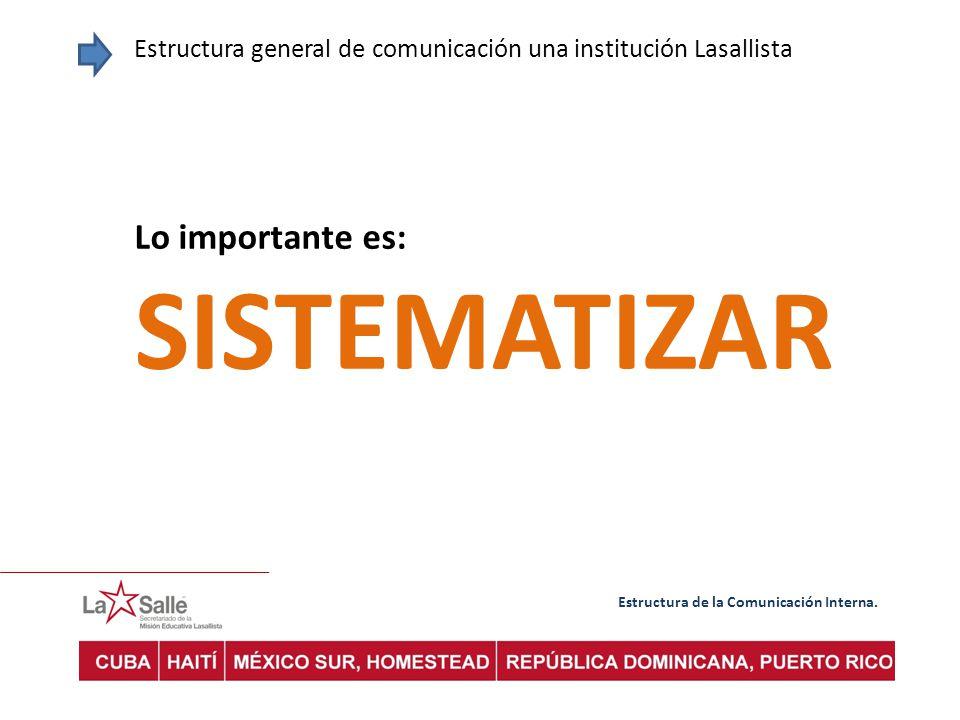 Estructura de la Comunicación Interna. Estructura general de comunicación una institución Lasallista Lo importante es: SISTEMATIZAR