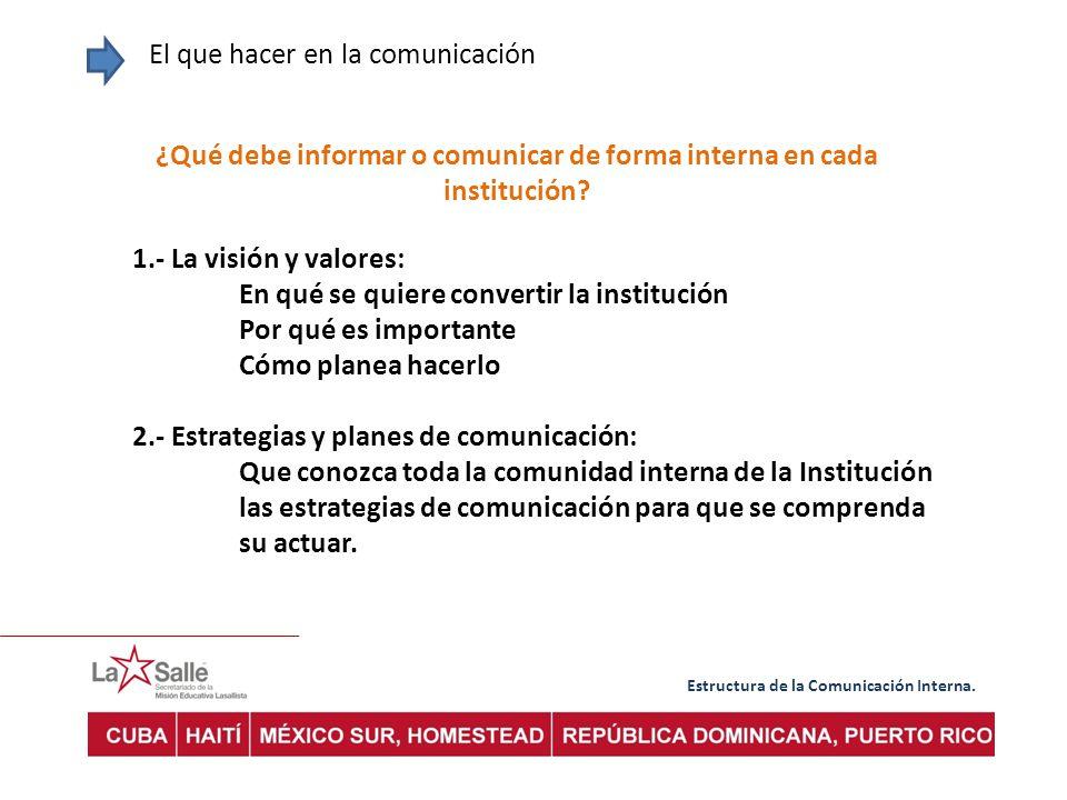Estructura de la Comunicación Interna. El que hacer en la comunicación ¿Qué debe informar o comunicar de forma interna en cada institución? 1.- La vis