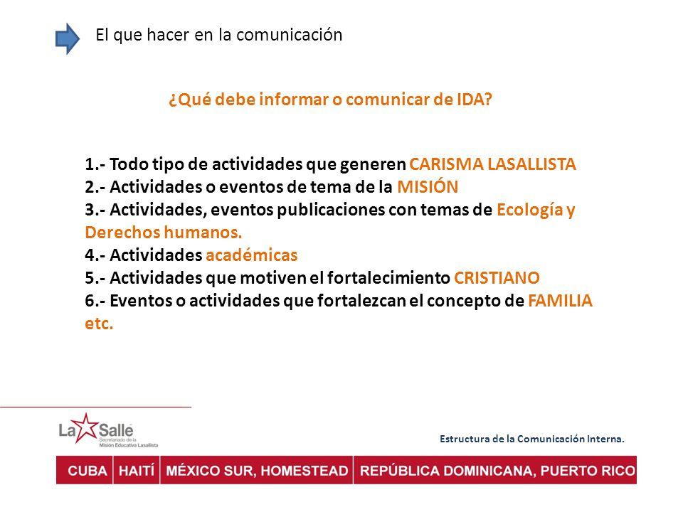Estructura de la Comunicación Interna. El que hacer en la comunicación ¿Qué debe informar o comunicar de IDA? 1.- Todo tipo de actividades que generen