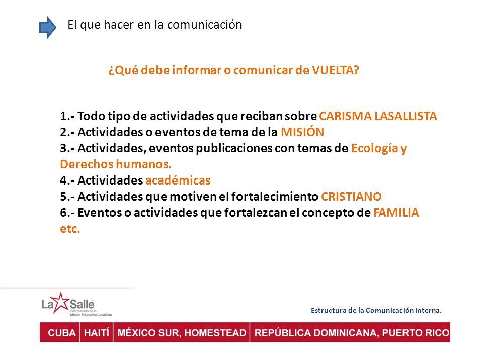 Estructura de la Comunicación Interna. El que hacer en la comunicación ¿Qué debe informar o comunicar de VUELTA? 1.- Todo tipo de actividades que reci