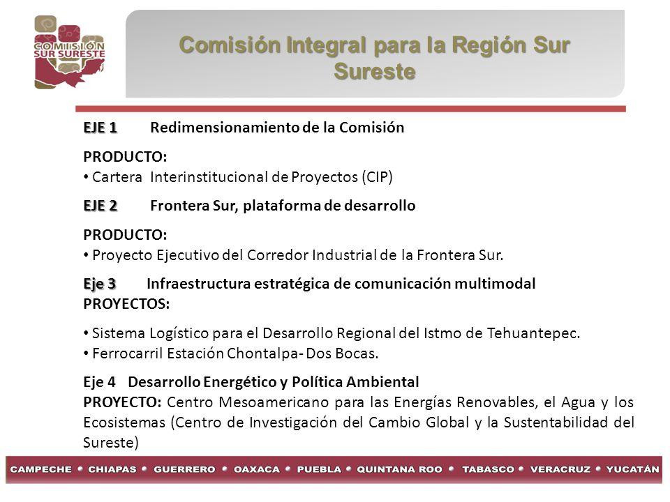 Comisión Integral para la Región Sur Sureste EJE 1 EJE 1Redimensionamiento de la Comisión PRODUCTO: Cartera Interinstitucional de Proyectos (CIP) EJE