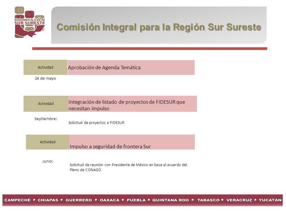 Comisión Integral para la Región Sur Sureste Actividad Integración de listado de proyectos de FIDESUR que necesitan impulso Septiembre: Solicitud de p
