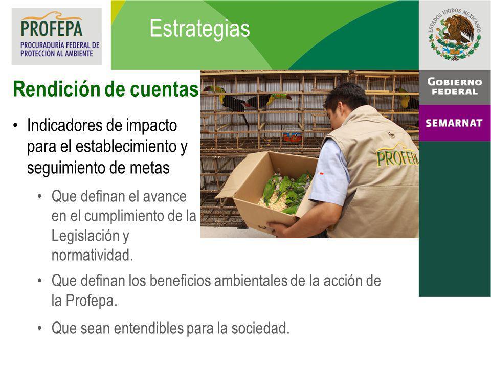 Rendición de cuentas Indicadores de impacto para el establecimiento y seguimiento de metas Que definan el avance en el cumplimiento de la Legislación y normatividad.
