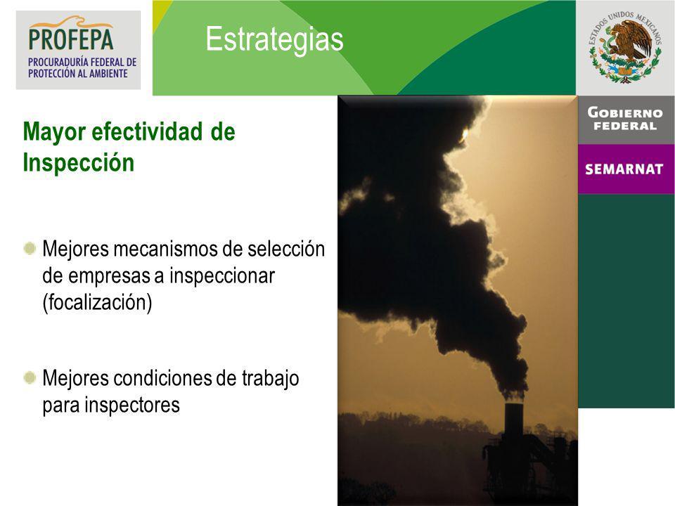 Estrategias Mayor efectividad de Inspección Mejores mecanismos de selección de empresas a inspeccionar (focalización) Mejores condiciones de trabajo para inspectores