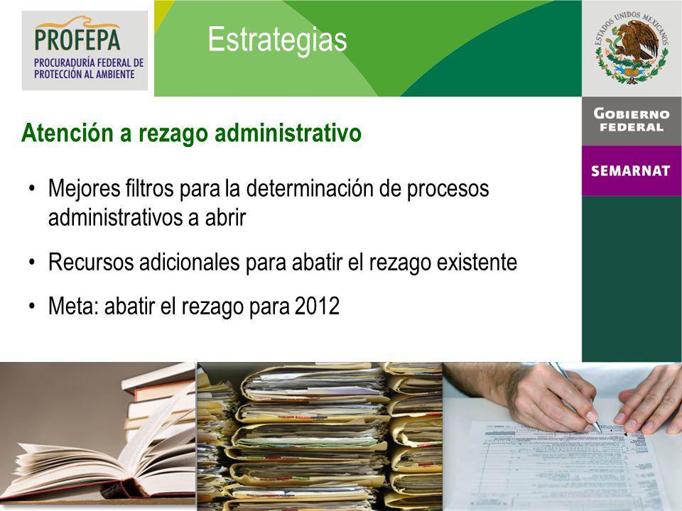Atención a rezago administrativo Mejores filtros para la determinación de procesos administrativos a abrir Recursos adicionales para abatir el rezago existente Meta: abatir el rezago para 2012 Estrategias
