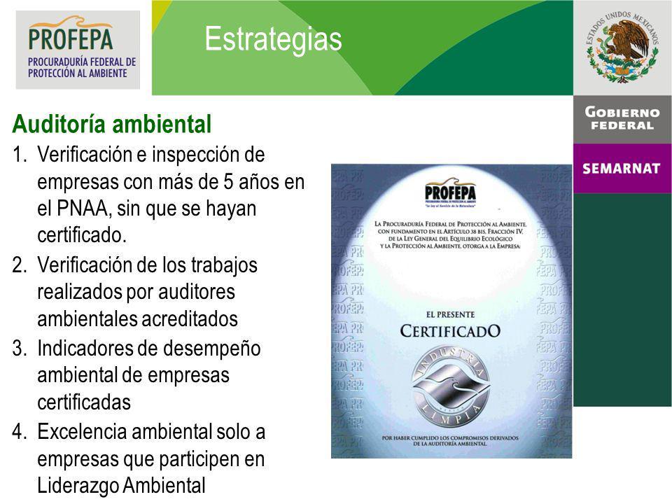 Auditoría ambiental 1.Verificación e inspección de empresas con más de 5 años en el PNAA, sin que se hayan certificado.