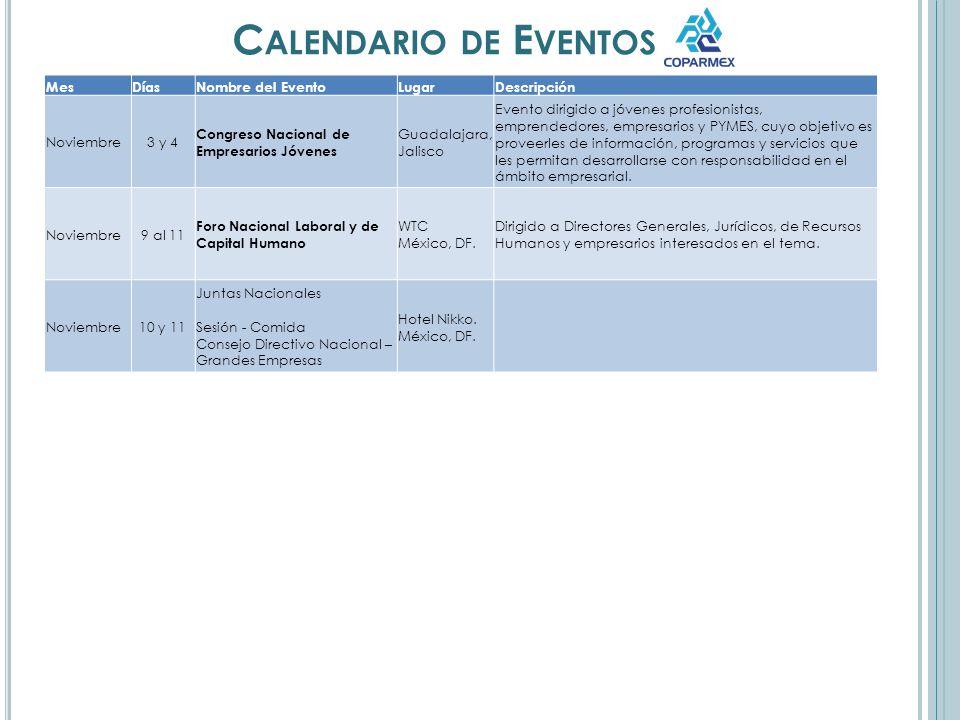 CP.Jesús Guerrero Guzmán (01 55) 5682 5466 Ext. 231 Cel.