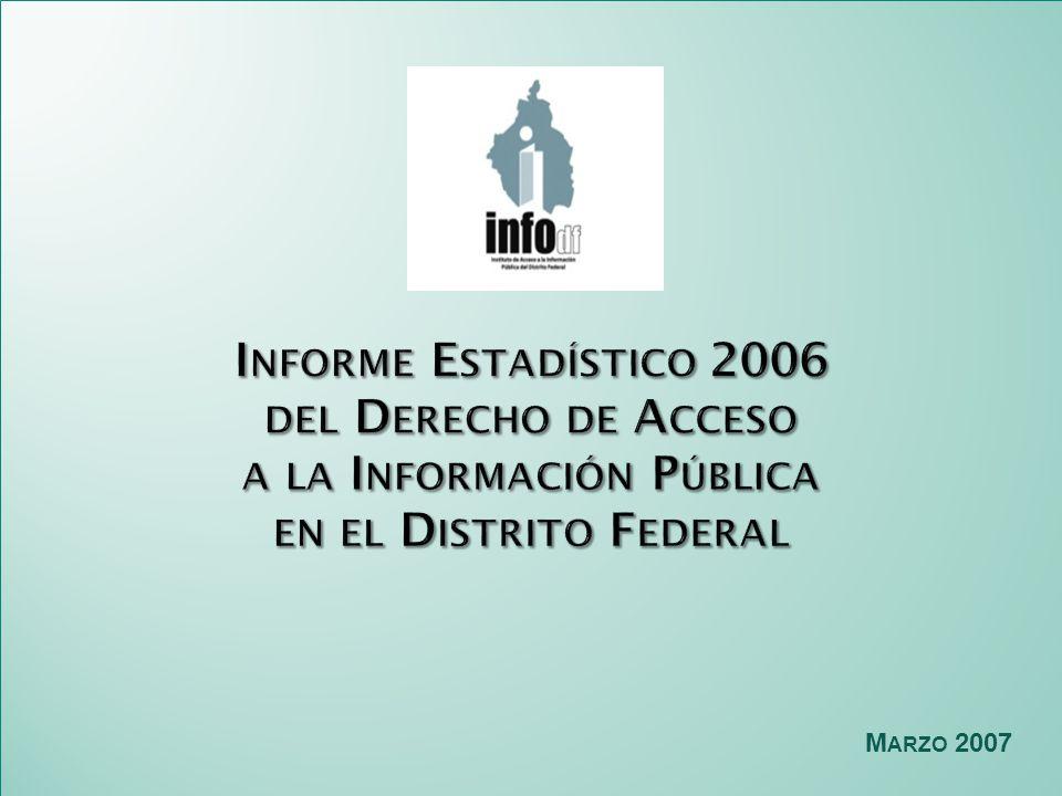 M ARZO 2007