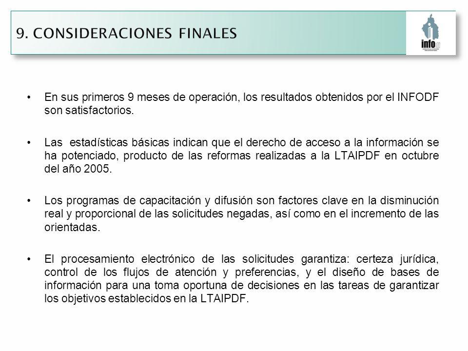 En sus primeros 9 meses de operación, los resultados obtenidos por el INFODF son satisfactorios.