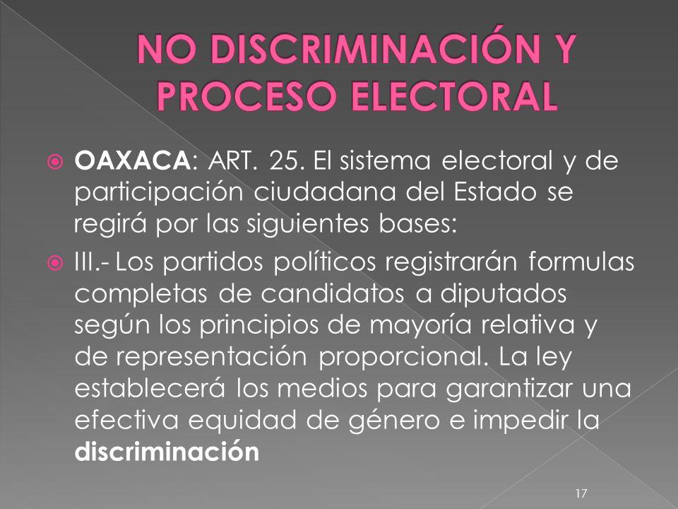 OAXACA : ART. 25. El sistema electoral y de participación ciudadana del Estado se regirá por las siguientes bases: III.- Los partidos políticos regist