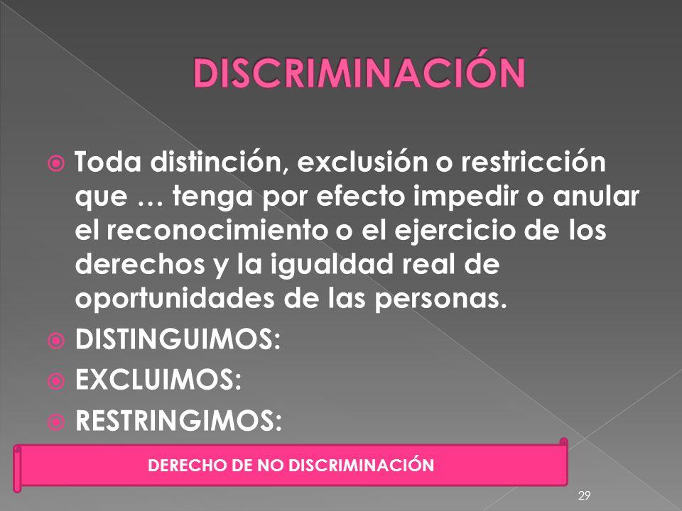 Toda distinción, exclusión o restricción que … tenga por efecto impedir o anular el reconocimiento o el ejercicio de los derechos y la igualdad real d