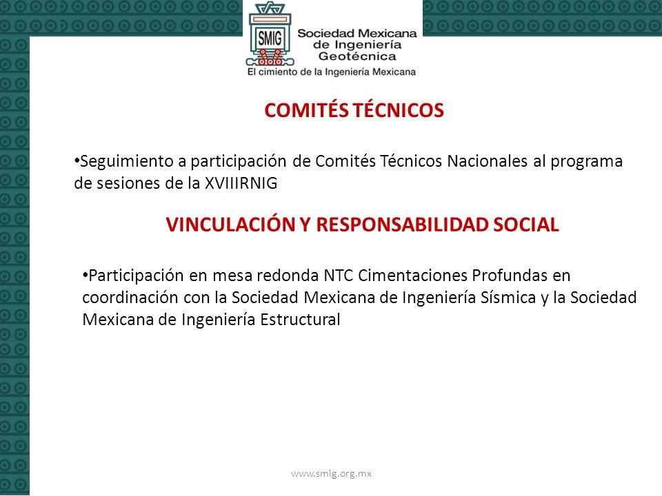 www.smig.org.mx COMITÉS TÉCNICOS Seguimiento a participación de Comités Técnicos Nacionales al programa de sesiones de la XVIIIRNIG VINCULACIÓN Y RESPONSABILIDAD SOCIAL Participación en mesa redonda NTC Cimentaciones Profundas en coordinación con la Sociedad Mexicana de Ingeniería Sísmica y la Sociedad Mexicana de Ingeniería Estructural