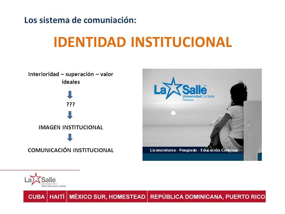 Los sistema de comuniación: IDENTIDAD INSTITUCIONAL Interioridad – superación – valor ideales ??? IMAGEN INSTITUCIONAL COMUNICACIÓN INSTITUCIONAL