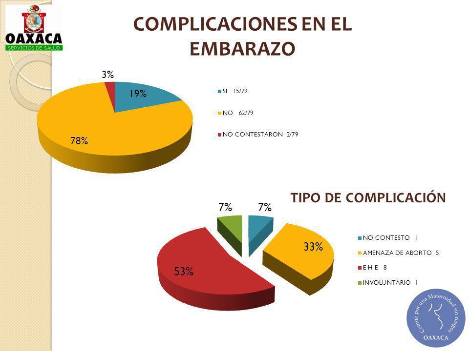 COMPLICACIONES EN EL EMBARAZO TIPO DE COMPLICACIÓN