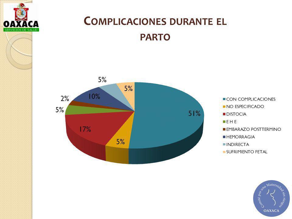 C OMPLICACIONES DURANTE EL PARTO