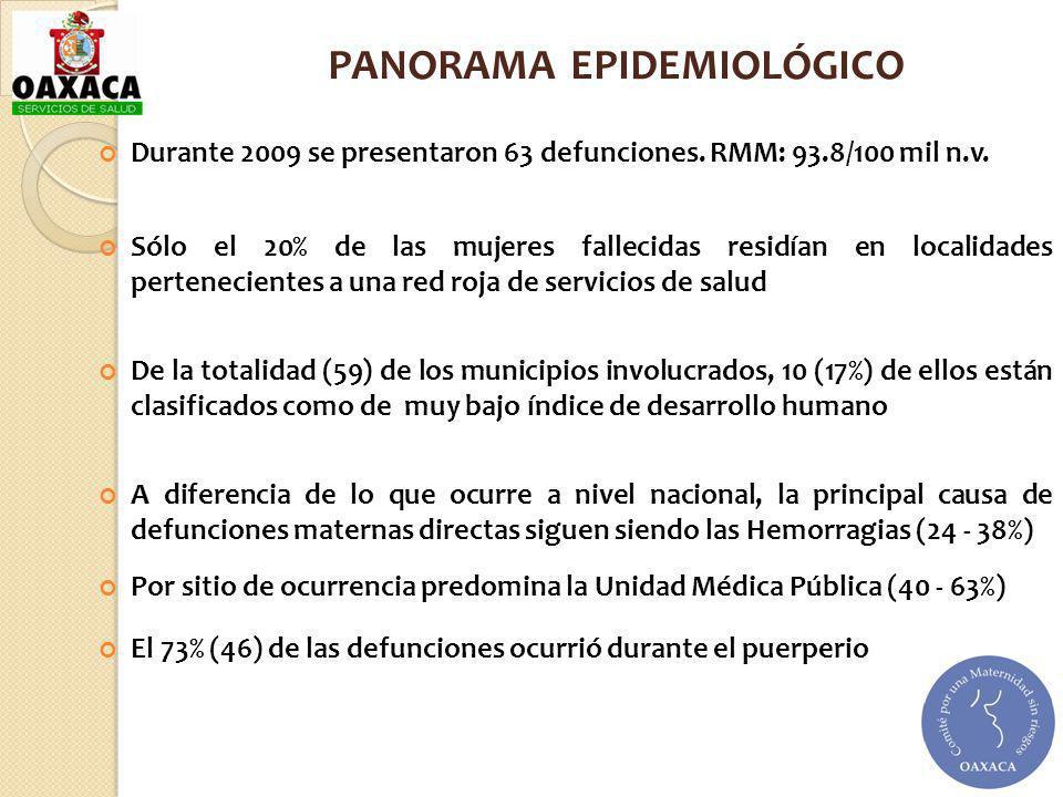 PANORAMA EPIDEMIOLÓGICO Durante 2009 se presentaron 63 defunciones. RMM: 93.8/100 mil n.v. Sólo el 20% de las mujeres fallecidas residían en localidad