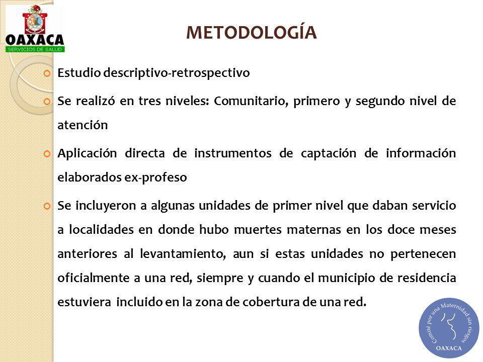 METODOLOGÍA Estudio descriptivo-retrospectivo Se realizó en tres niveles: Comunitario, primero y segundo nivel de atención Aplicación directa de instr
