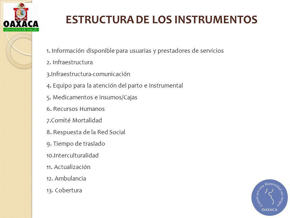 ESTRUCTURA DE LOS INSTRUMENTOS 1. Información disponible para usuarias y prestadores de servicios 2. Infraestructura 3.Infraestructura-comunicación 4.