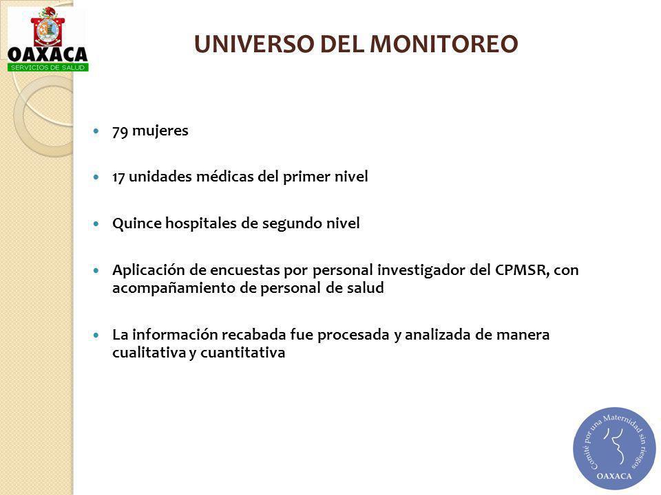 UNIVERSO DEL MONITOREO 79 mujeres 17 unidades médicas del primer nivel Quince hospitales de segundo nivel Aplicación de encuestas por personal investi