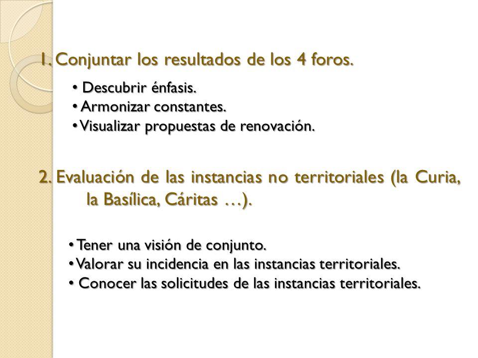 3.Asambleas de vicarías territoriales.