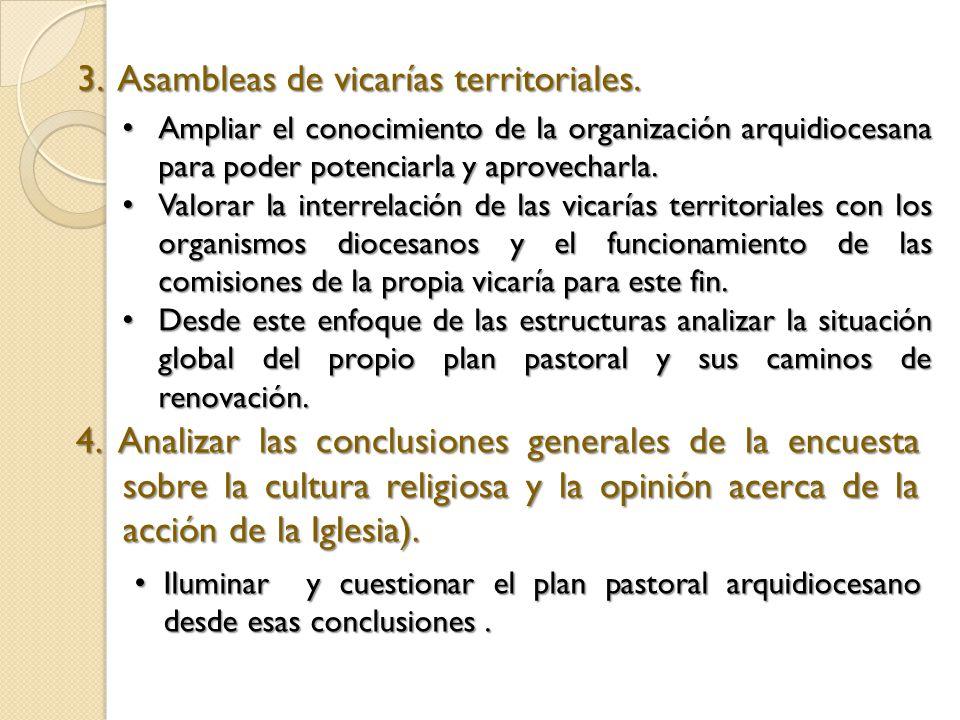 3. Asambleas de vicarías territoriales. Ampliar el conocimiento de la organización arquidiocesana para poder potenciarla y aprovecharla. Ampliar el co