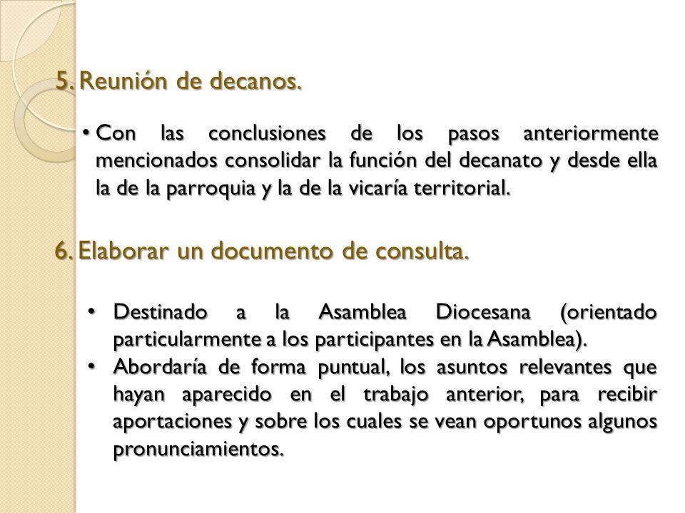 6. Elaborar un documento de consulta.