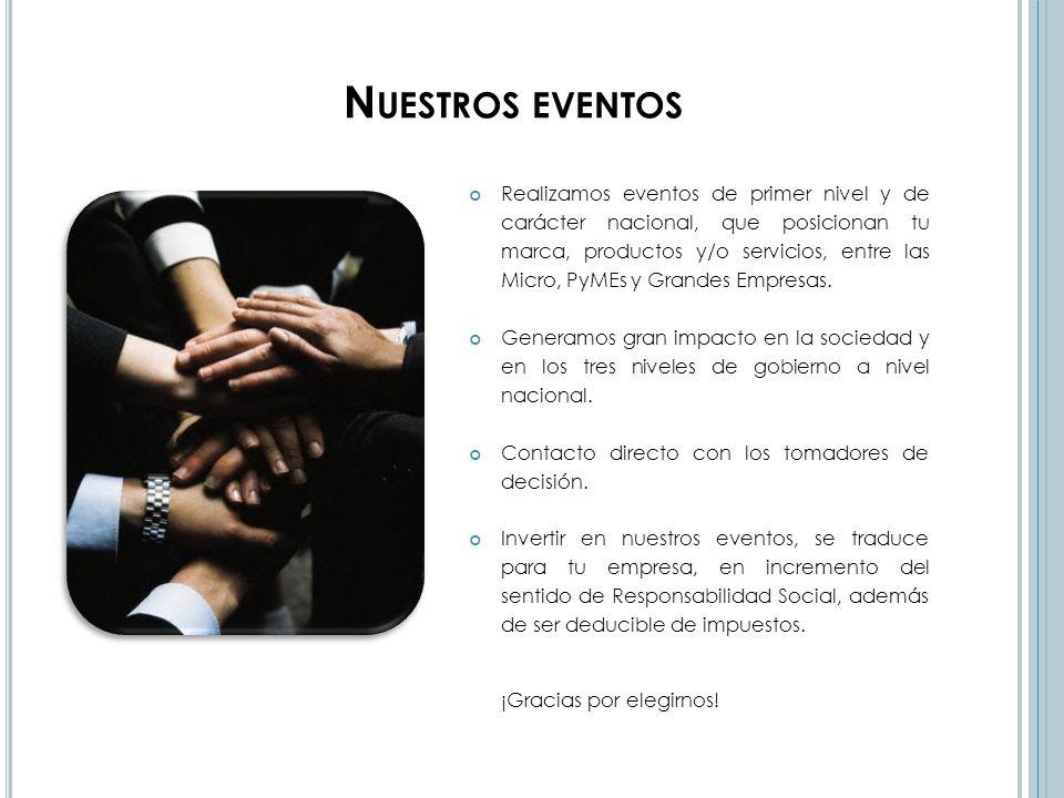 J ÓVENES E MPRESARIOS 2011