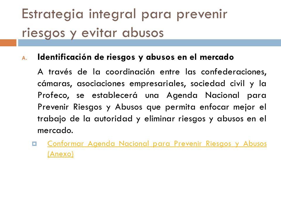 Estrategia integral para prevenir riesgos y evitar abusos A. Identificación de riesgos y abusos en el mercado A través de la coordinación entre las co