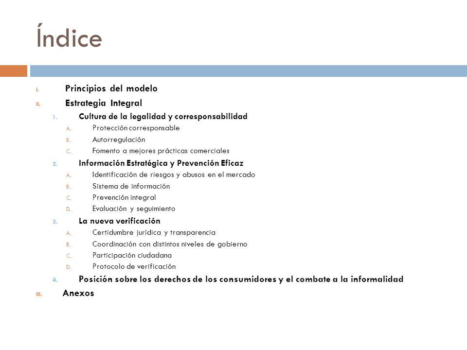 Índice I. Principios del modelo II. Estrategia Integral 1. Cultura de la legalidad y corresponsabilidad A. Protección corresponsable B. Autorregulació