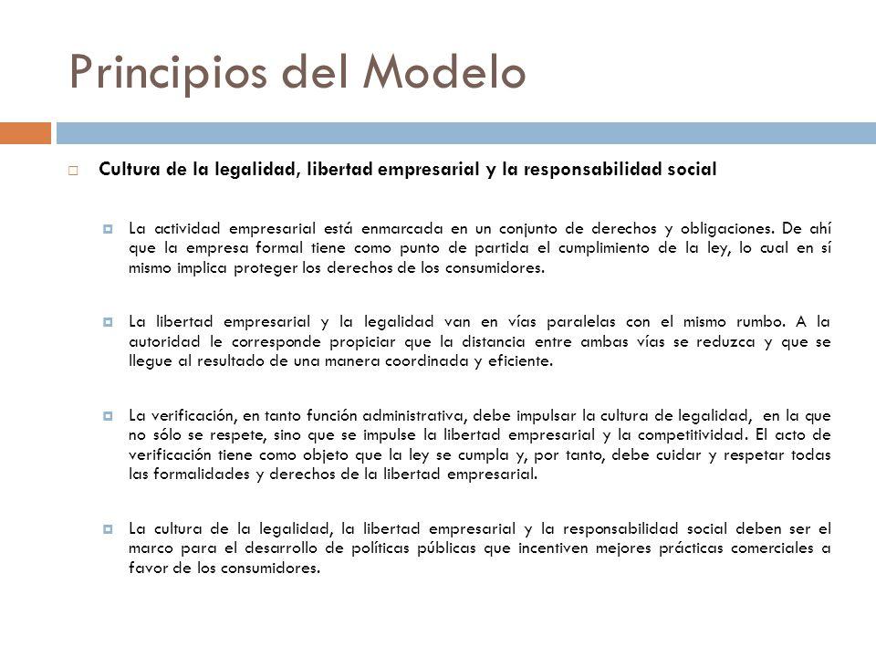 Principios del Modelo Cultura de la legalidad, libertad empresarial y la responsabilidad social La actividad empresarial está enmarcada en un conjunto