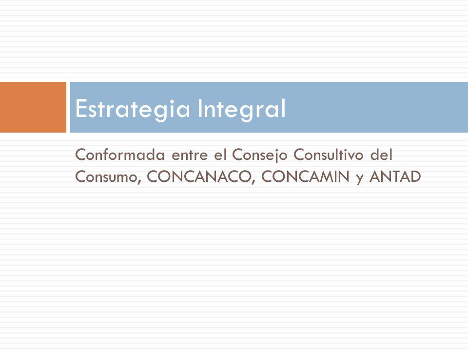 Conformada entre el Consejo Consultivo del Consumo, CONCANACO, CONCAMIN y ANTAD Estrategia Integral