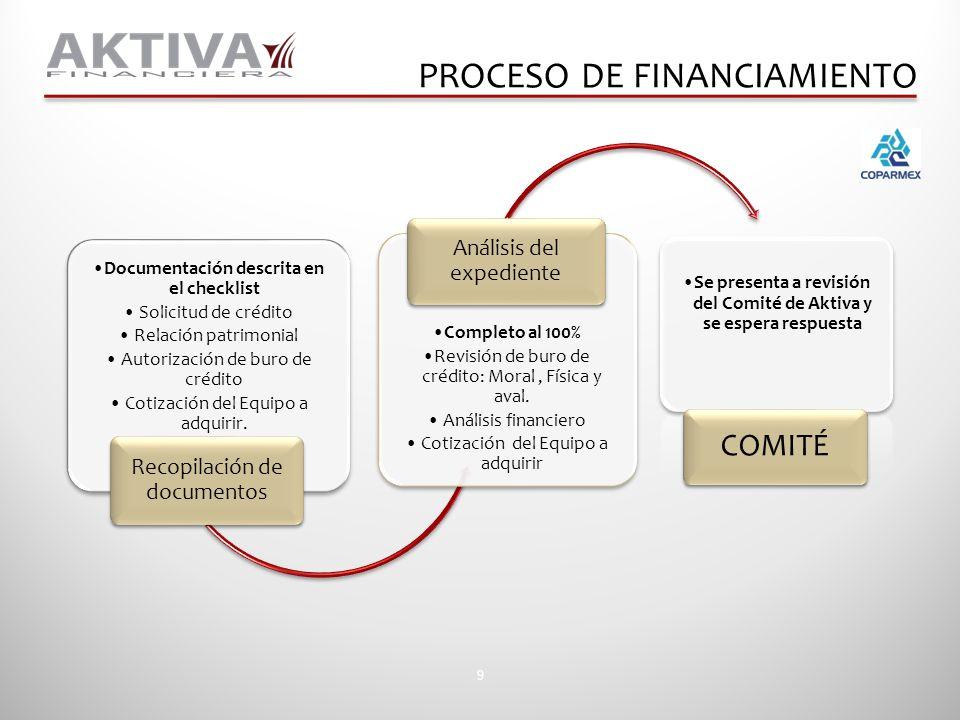 9 PROCESO DE FINANCIAMIENTO Documentación descrita en el checklist Solicitud de crédito Relación patrimonial Autorización de buro de crédito Cotizació