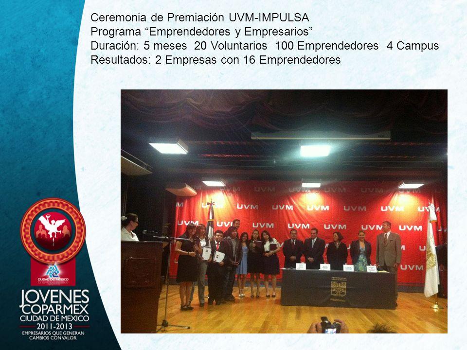 Ceremonia de Premiación UVM-IMPULSA Programa Emprendedores y Empresarios Duración: 5 meses 20 Voluntarios 100 Emprendedores 4 Campus Resultados: 2 Emp
