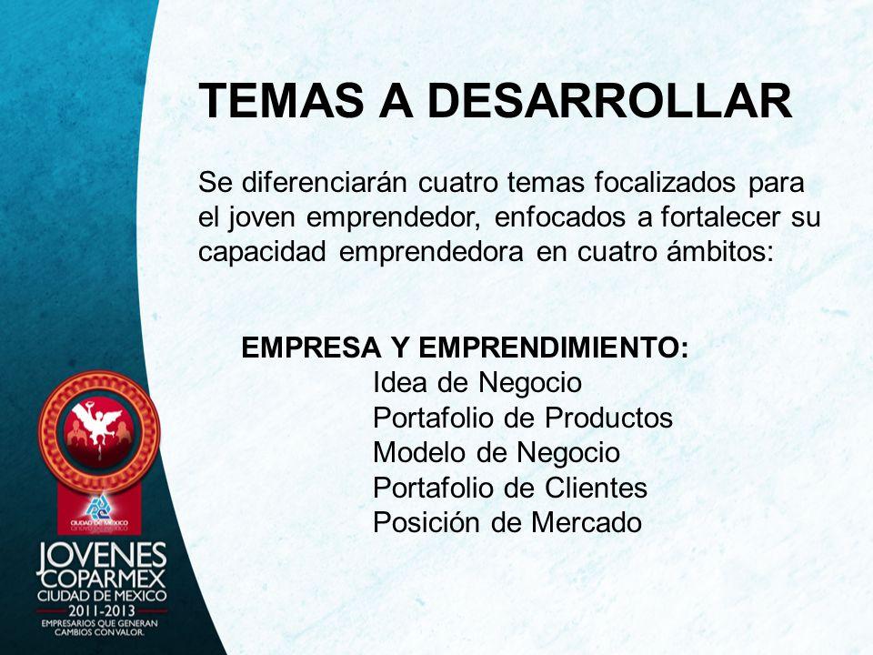 TEMAS A DESARROLLAR Se diferenciarán cuatro temas focalizados para el joven emprendedor, enfocados a fortalecer su capacidad emprendedora en cuatro ámbitos: EMPRESA Y EMPRENDIMIENTO: Idea de Negocio Portafolio de Productos Modelo de Negocio Portafolio de Clientes Posición de Mercado