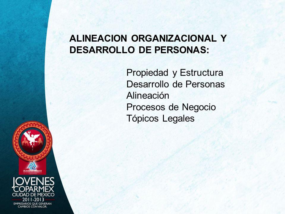 ALINEACION ORGANIZACIONAL Y DESARROLLO DE PERSONAS: Propiedad y Estructura Desarrollo de Personas Alineación Procesos de Negocio Tópicos Legales