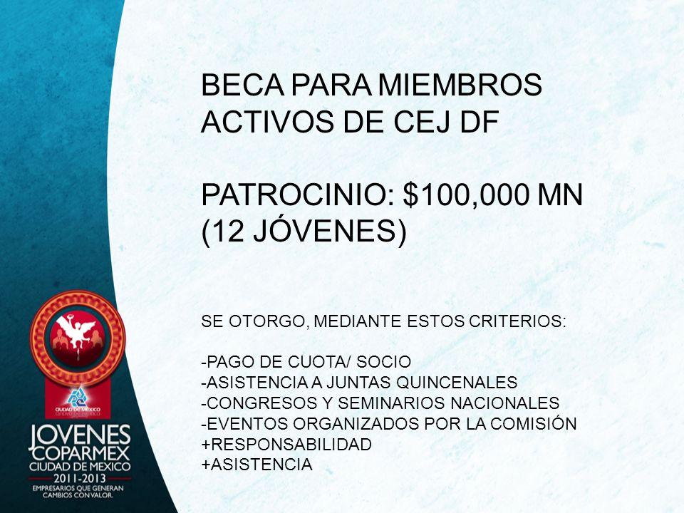 BECA PARA MIEMBROS ACTIVOS DE CEJ DF PATROCINIO: $100,000 MN (12 JÓVENES) SE OTORGO, MEDIANTE ESTOS CRITERIOS: -PAGO DE CUOTA/ SOCIO -ASISTENCIA A JUNTAS QUINCENALES -CONGRESOS Y SEMINARIOS NACIONALES -EVENTOS ORGANIZADOS POR LA COMISIÓN +RESPONSABILIDAD +ASISTENCIA