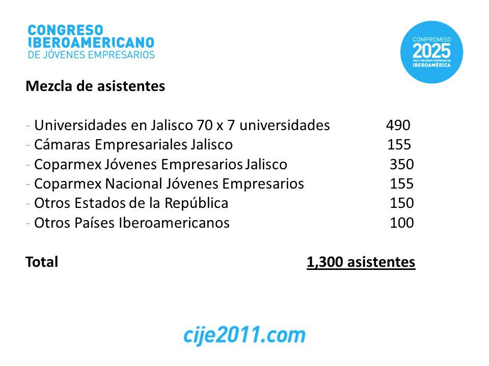 Mezcla de asistentes - Universidades en Jalisco70 x 7 universidades 490 - Cámaras Empresariales Jalisco 155 - Coparmex Jóvenes EmpresariosJalisco 350
