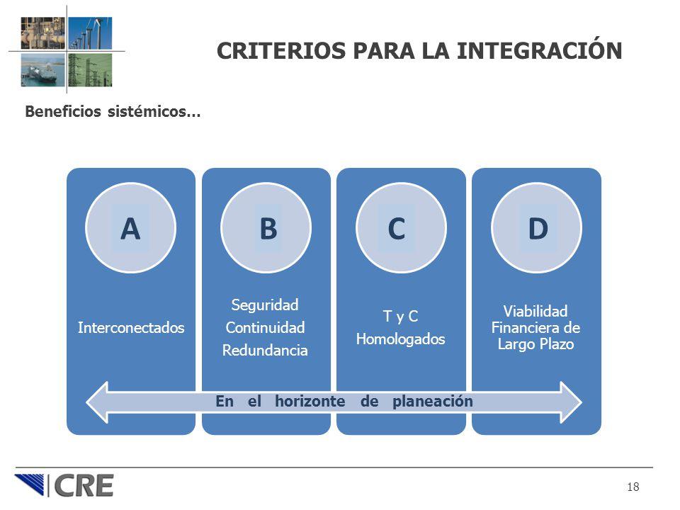 CRITERIOS PARA LA INTEGRACIÓN Beneficios sistémicos… 18 Interconectados Seguridad Continuidad Redundancia T y C Homologados Viabilidad Financiera de L